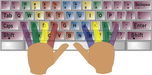 One handed typing programs learning to type online and off
